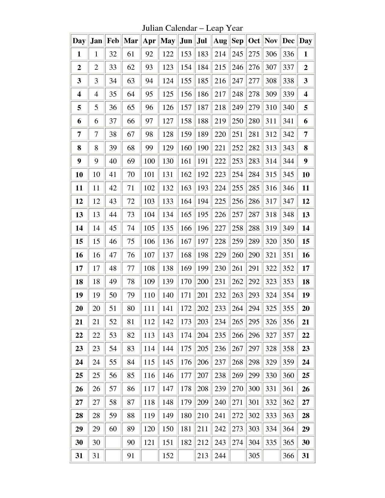 Julian Calendar Leap Year And Non Leap Year Printable In 2021 Leap Year Calendar Calendar Printables Calendar Template