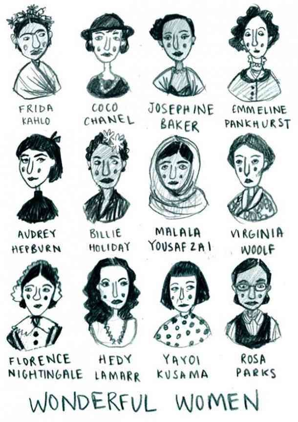 Women S History Month Quotes 2020