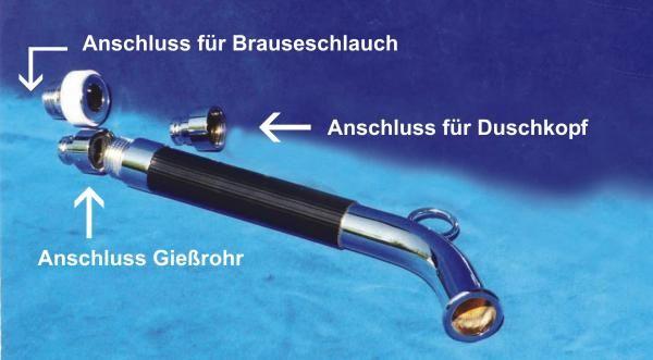 http://www.kraeuterhaus-schweiger.de/PublicArea/target/Giessrohr_nach_Kneipp.php?page=c37d9bb80da71ddc902cc1a0b66789ea