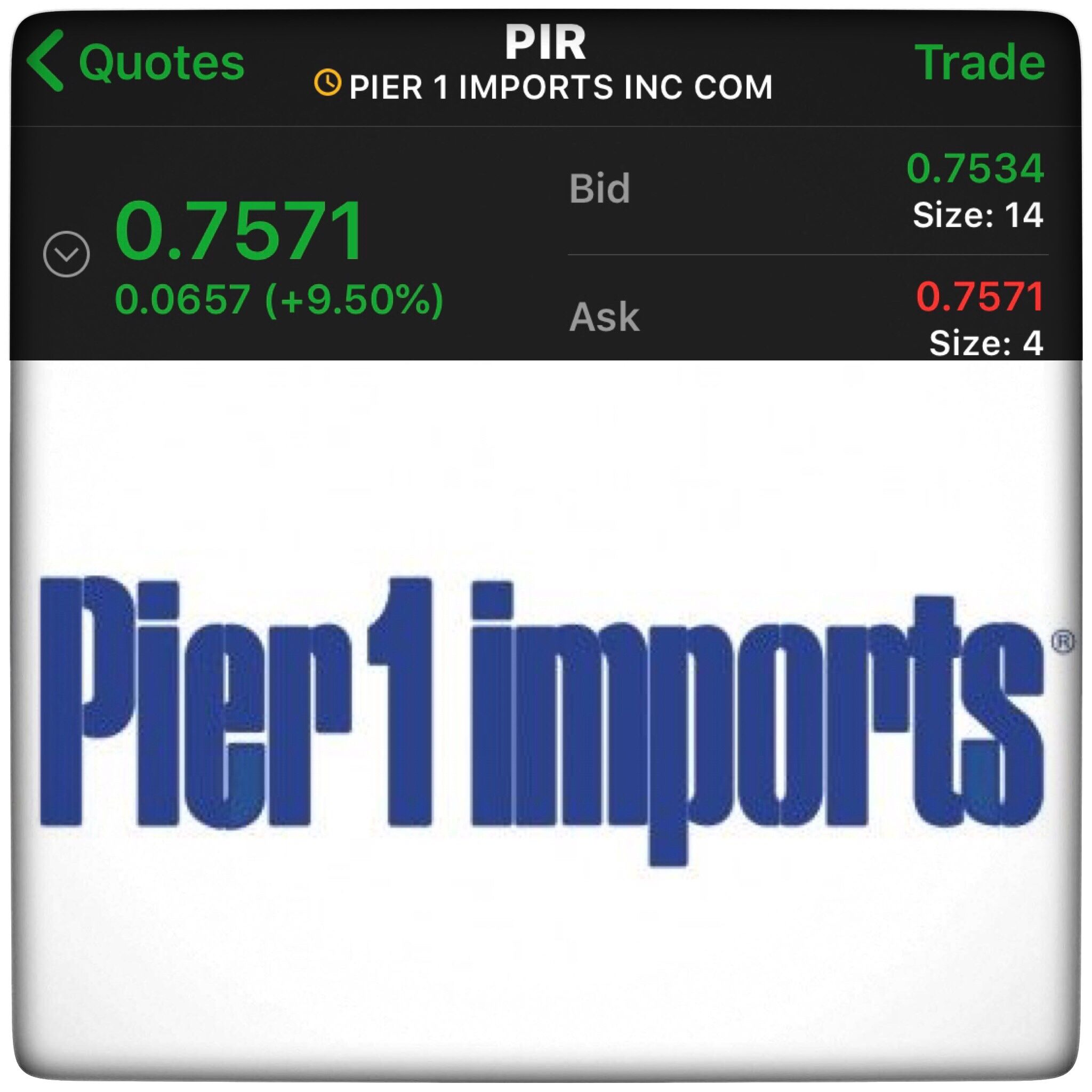 Implied volatility surging for pier 1 pir stock options