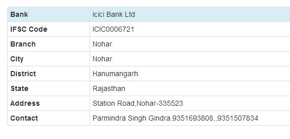ifsc code icici bank rajasthan university