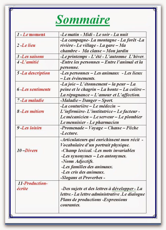 Pas Pas Vers La Perfection En Production Ecrite Document