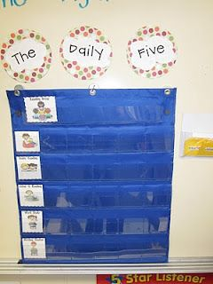 Blog is full of information for setting up a classroom for the Daily 5