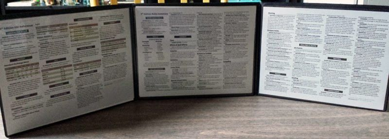 Used as inserts for a GM screen by a fan | RPG Gaming | Dm