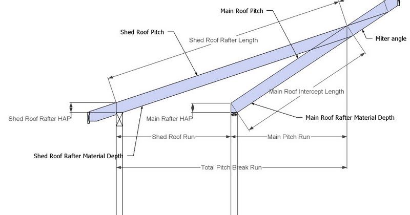 A Blog About Roof Framing Geometry Shed Roof Porch Roof Construction Building A Shed Roof