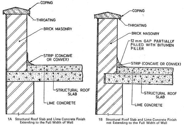 Pin By Shivam Pundir On Slab Conections Brick Masonry Concrete Autocad