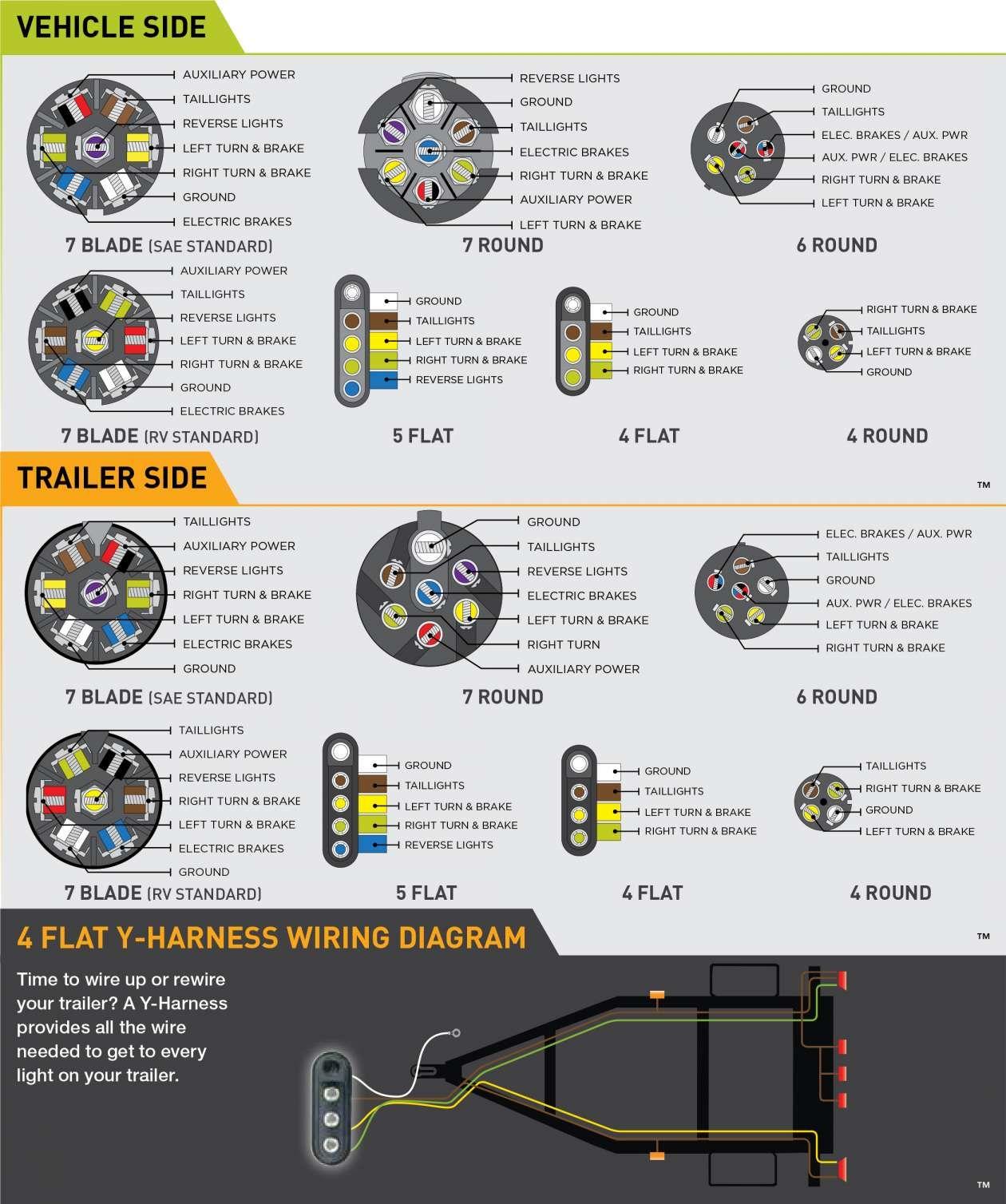 10  7 Pin Trailer Plug Wiring Diagram Truck Side