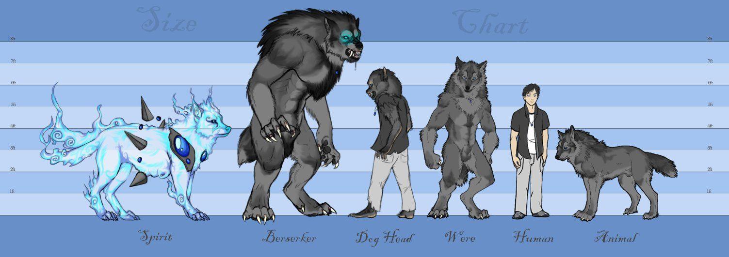 pin de kate johnson em werewolfs and more lobisomens lobisomem lobos