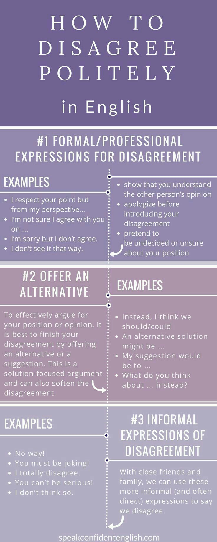 Pin By Nusrat Mandrupkar Chappu On English  English Language  For Essay A Write Myself About Descriptive Interview Express How To Speak  English English Debate Advanced English Grammar Learn English Speaking