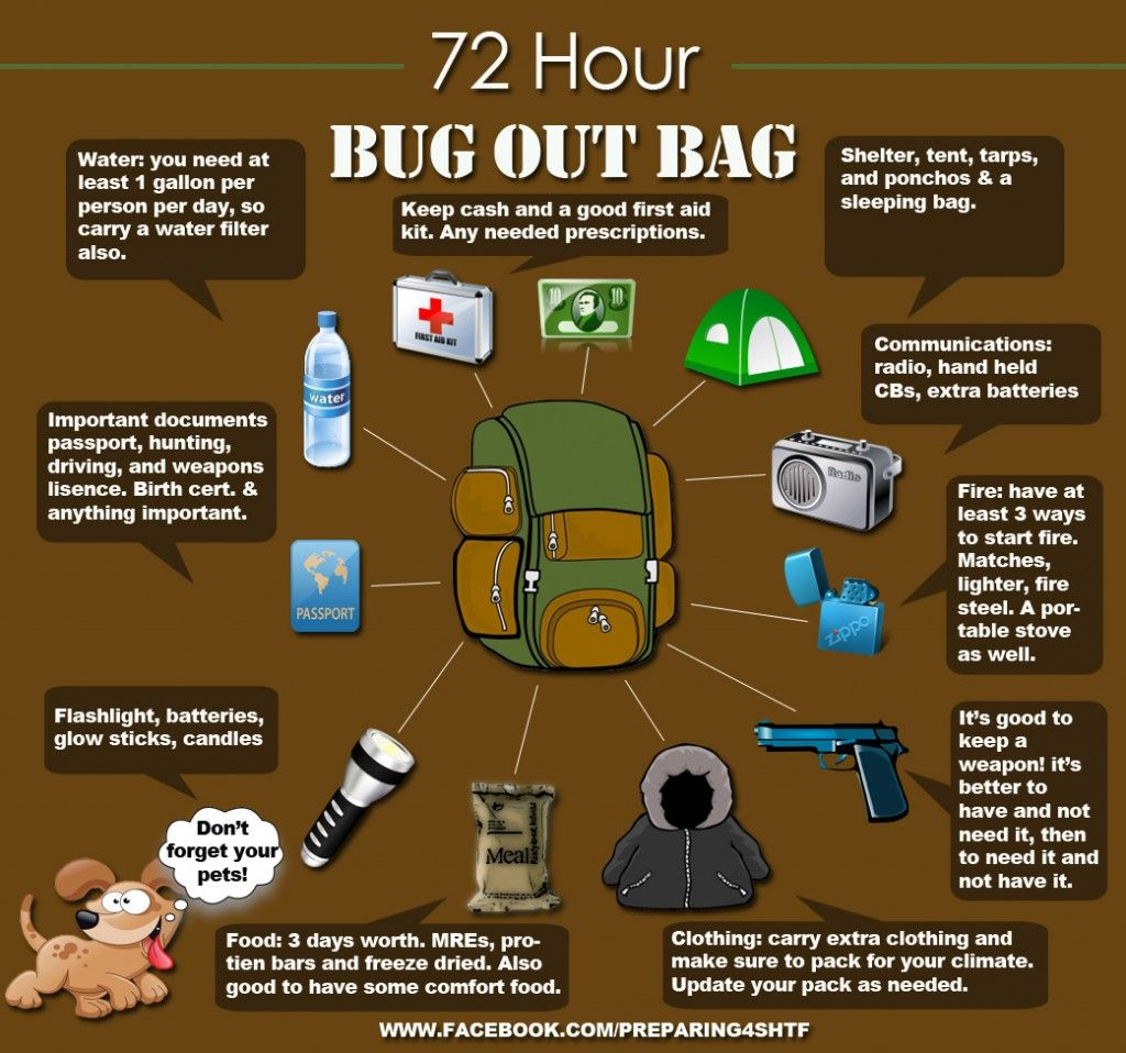Shtf Emergency Preparedness: 72 Hour Bug Out Bag