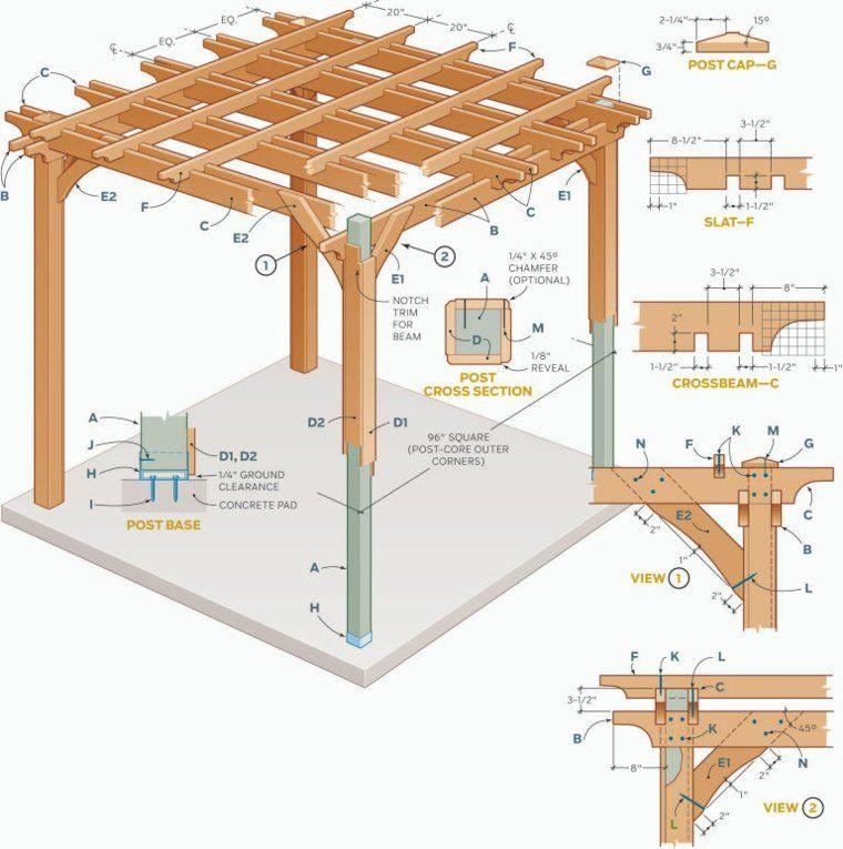 construire une pergola bois-plan-fabrication-tonnelle-jardin-a-faire - construire un bar de cuisine