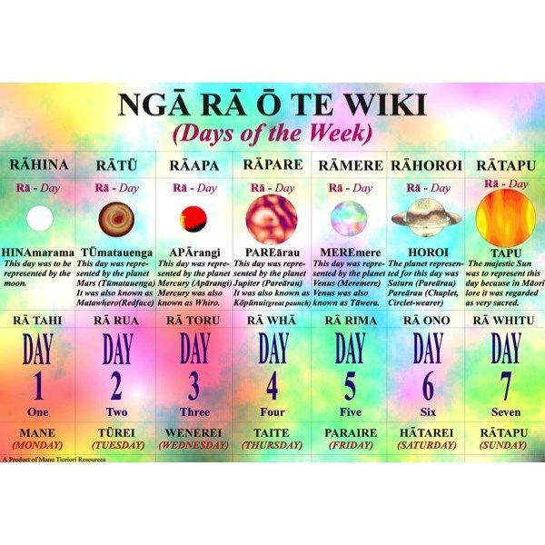 Maori Days Of The Week Nga Ra O Te Wiki Wall Chart A3