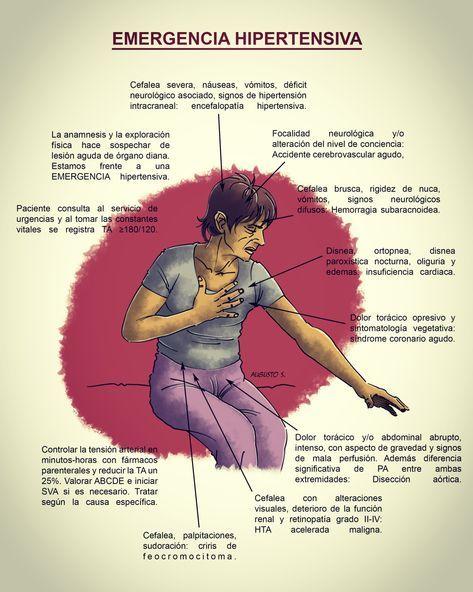 Iv medicamentos para reducir la presión arterial