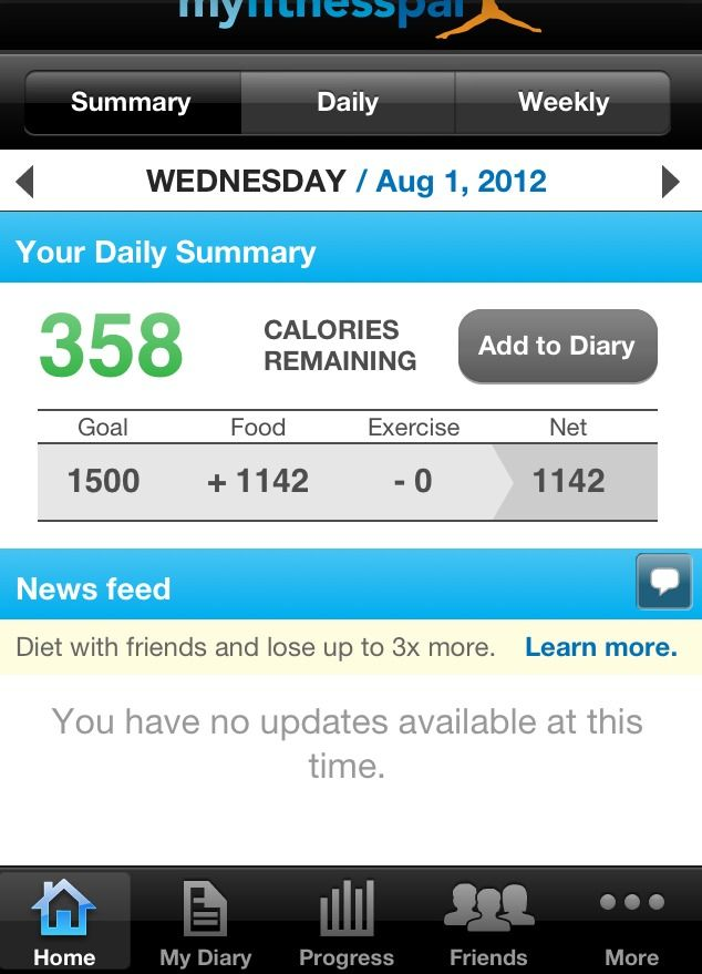 Love the MyFitnessPal app! Health and fitness apps, Fun