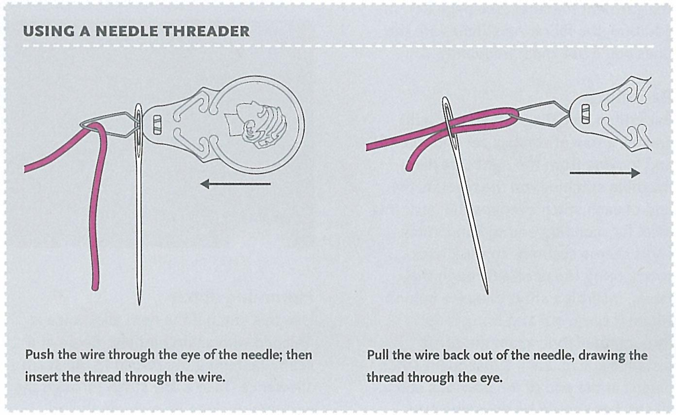 A Diagram Of Hand Sewing Button Great Installation Wiring Lampu Kalimantang Double Images Gallery