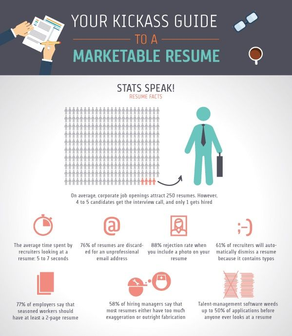 Infographic Your Kickass Guide To A Marketable Résumé #Creative - address on resume