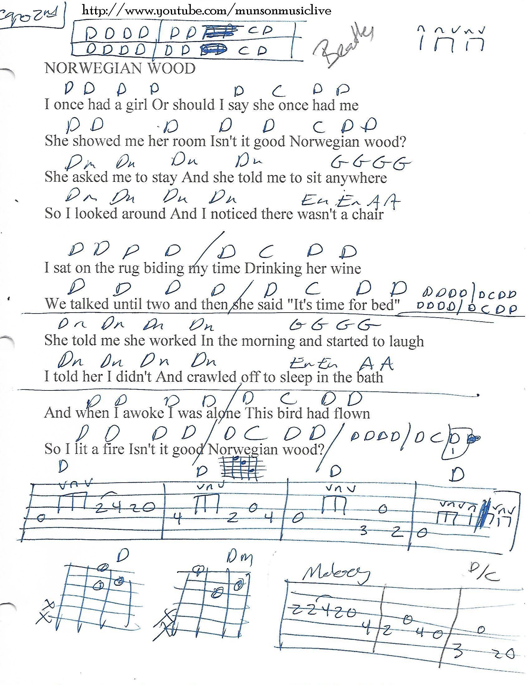 Norwegian Wood The Beatles Guitar Chord Chart Guitar Lessons
