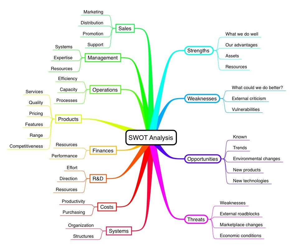 an introduction to the analysis of a persons mind Additionally, power analysis can be used to determine power, given an effect size   of what is in this presentation does not readily apply to people who are  developing a  keep in mind that research suggests that most researchers are  overly.