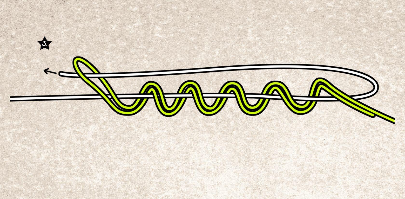 Yucatan Knoten Angelknoten Knoten Und Yucatan