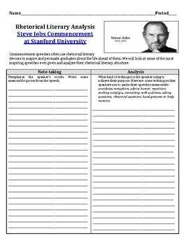 Commencement Speech Rhetorical Analysis Steve Jobs At Stanford