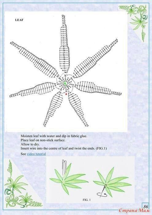 Pin de Alina de Heus en haken bloemen   Pinterest   Flores ...