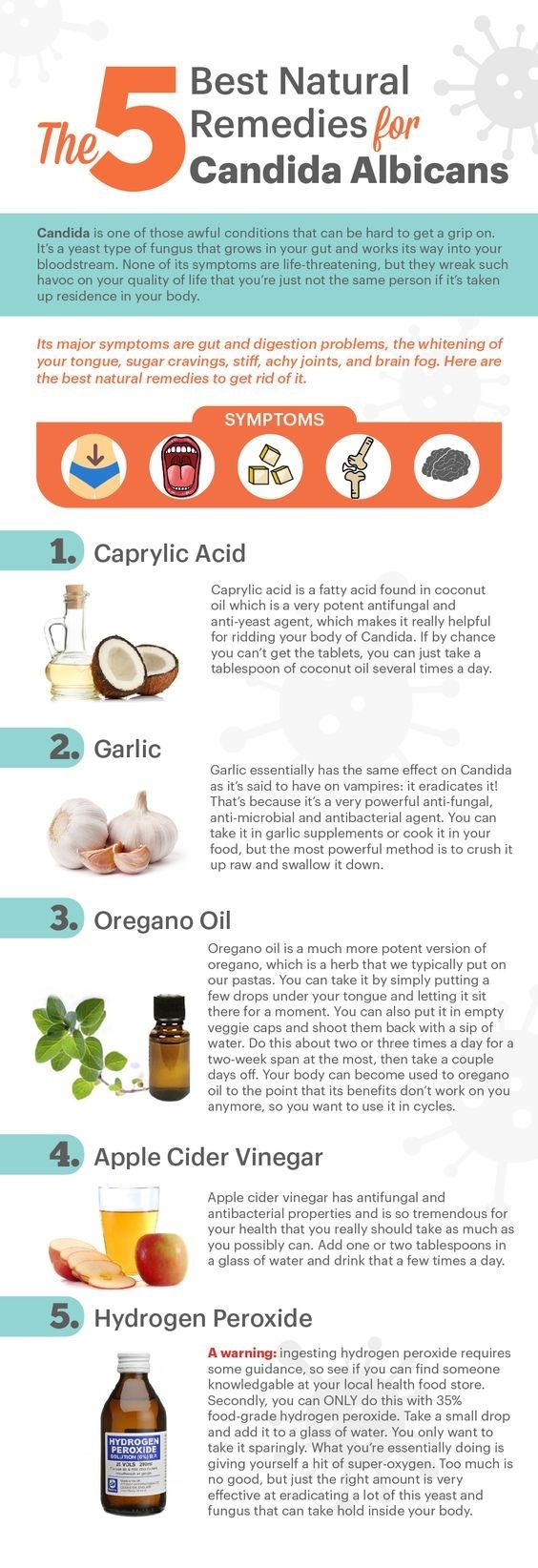 The Candida Cure, 5 Natural Treatments for Getting Rid of It. #fungus #Simoncini #candida…