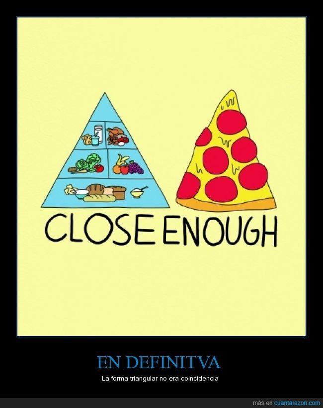 Pirámide Alimenticia Pizza En 2019 Arte De Pizza Humor