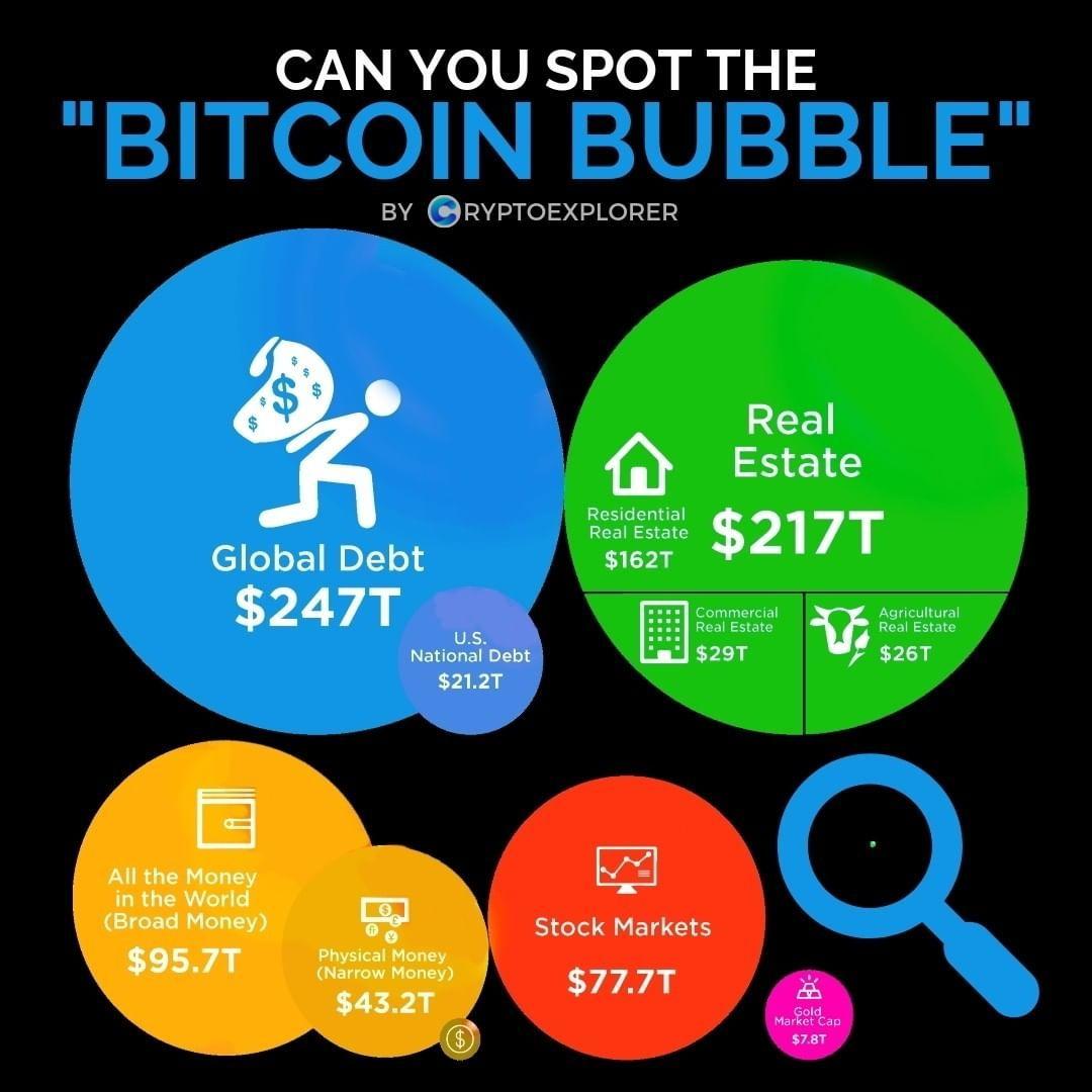 è forex e bitcoin stesso)