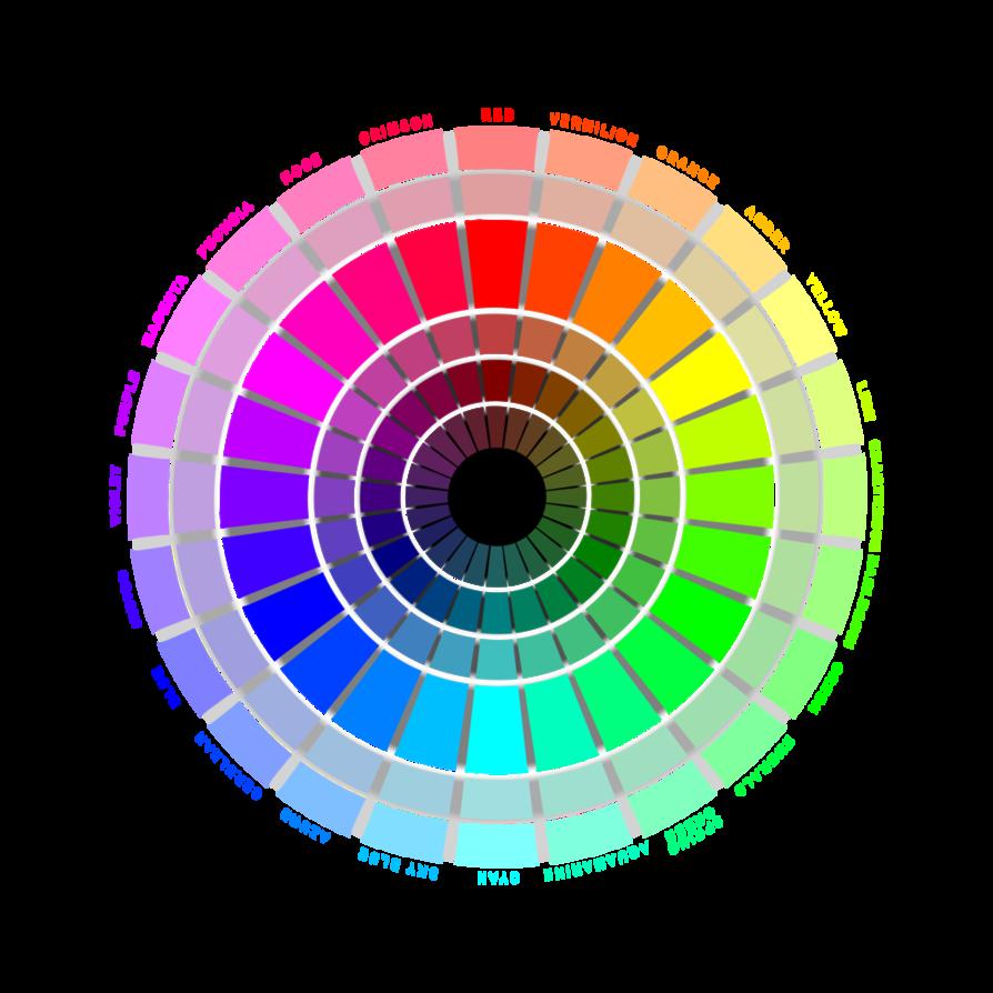 Basic Color Wheel Labeled
