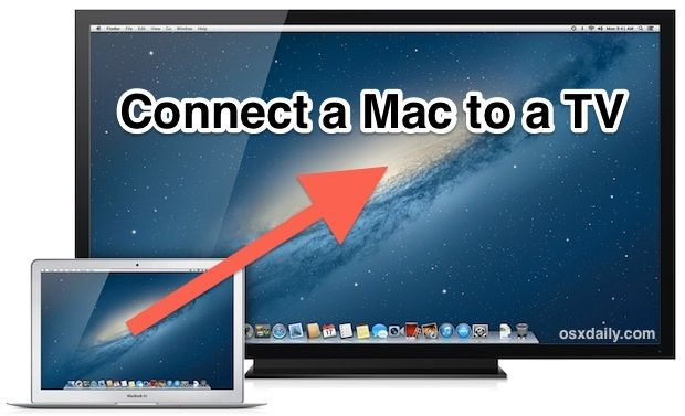 How To Connect A Mac To A Tv With Hdmi For Full Audio Video Support With Images Mac Mac Mini Hdmi