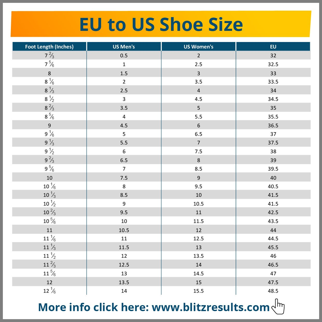 123 Reference Of Toddler Shoe Size 11 In European In 2020 Toddler Shoe Size Chart Baby Shoe Size Chart Shoe Size Chart Kids
