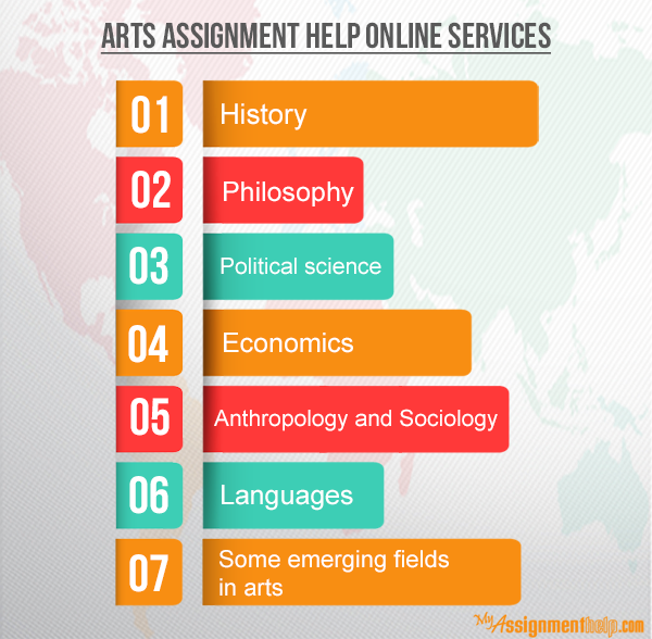 our arts assignment help comes the guarantee of first class our arts assignment help comes the guarantee of first class assignment plagiarism