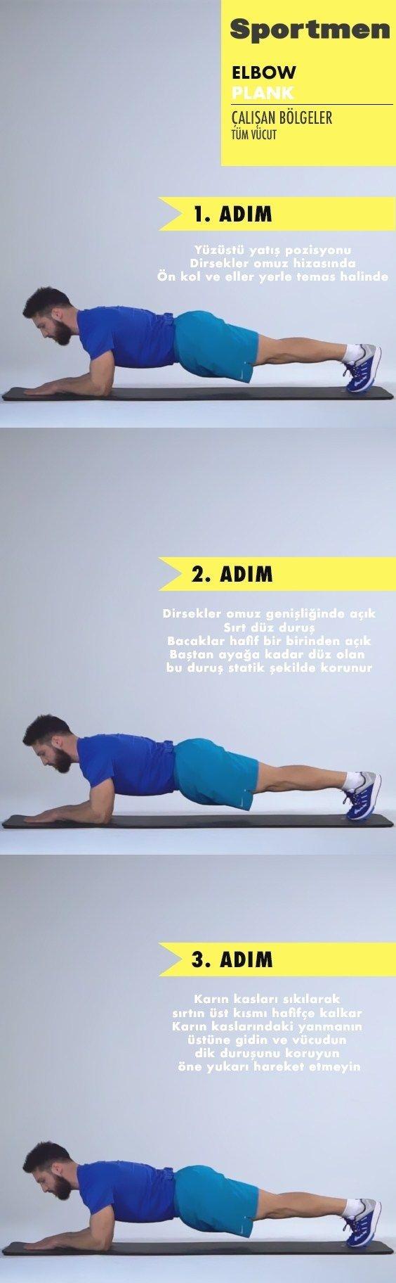 Kar?n, s?rt ve bacak kaslar?n? çal??t?ran elbow plank egzersizi nas?l yap?l?r? #sportmen #fitness #r...