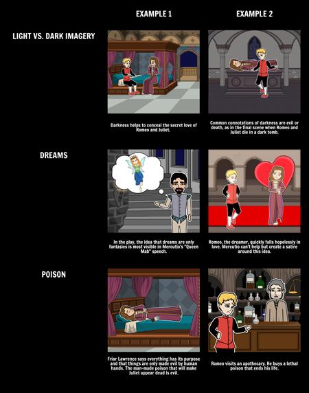 Romeo And Juliet Symbols Imagery Motifs Shakespeare