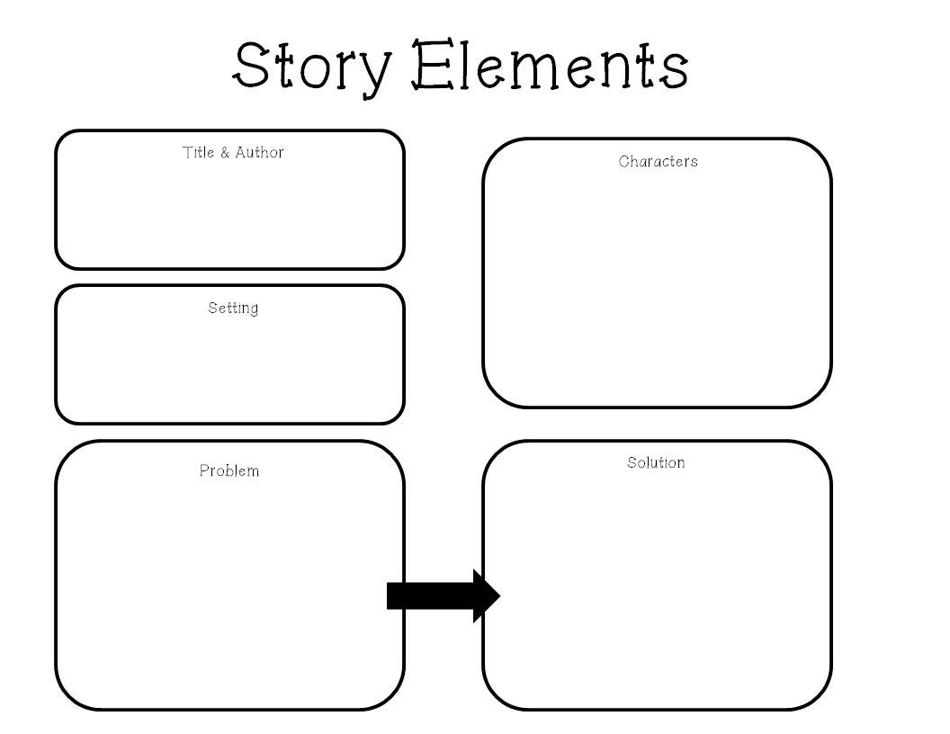 Worksheets Story Elements Worksheet worksheet story elements mytourvn study site slide3 jpg ela pins pinterest explore wacky wednesday book clubs and more