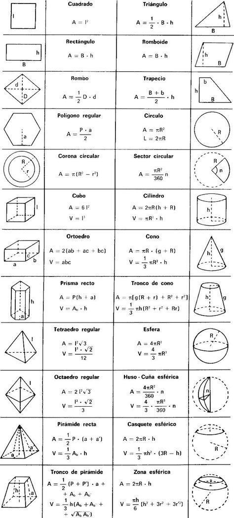 Not in English, but still lovely lovely math. | Education/ingles ...
