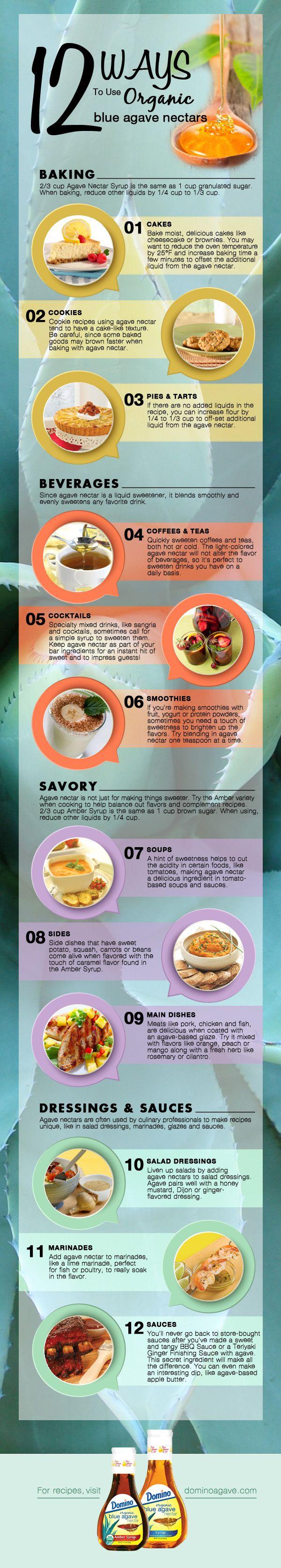 12 Ways to Use Organic Blue Agave Nectars #DominoAgaveGiveaway You ...