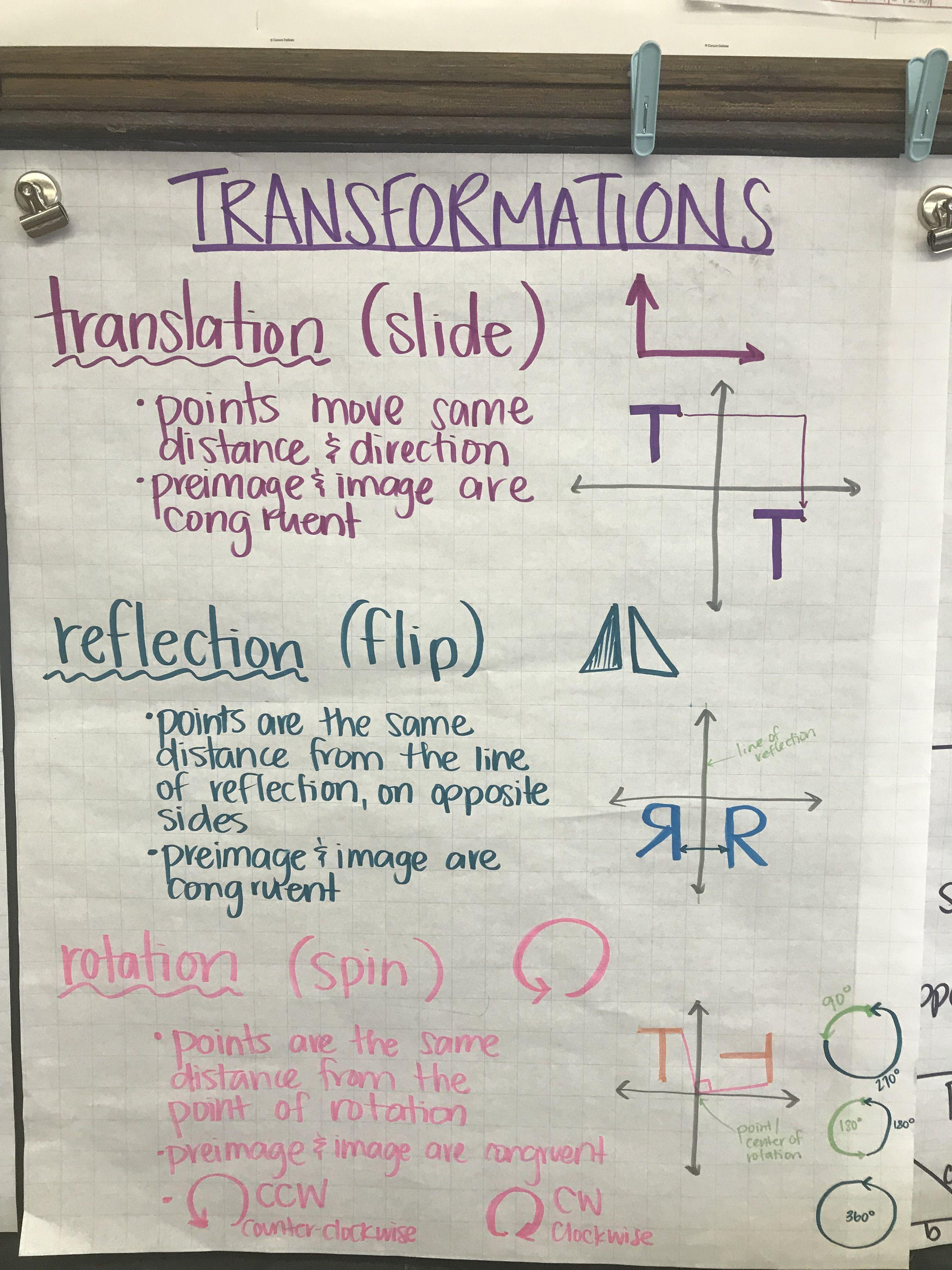 Transformations Anchor Chart Photo Only Teaching Geometry Math Charts Transformations Math [ 4032 x 3024 Pixel ]