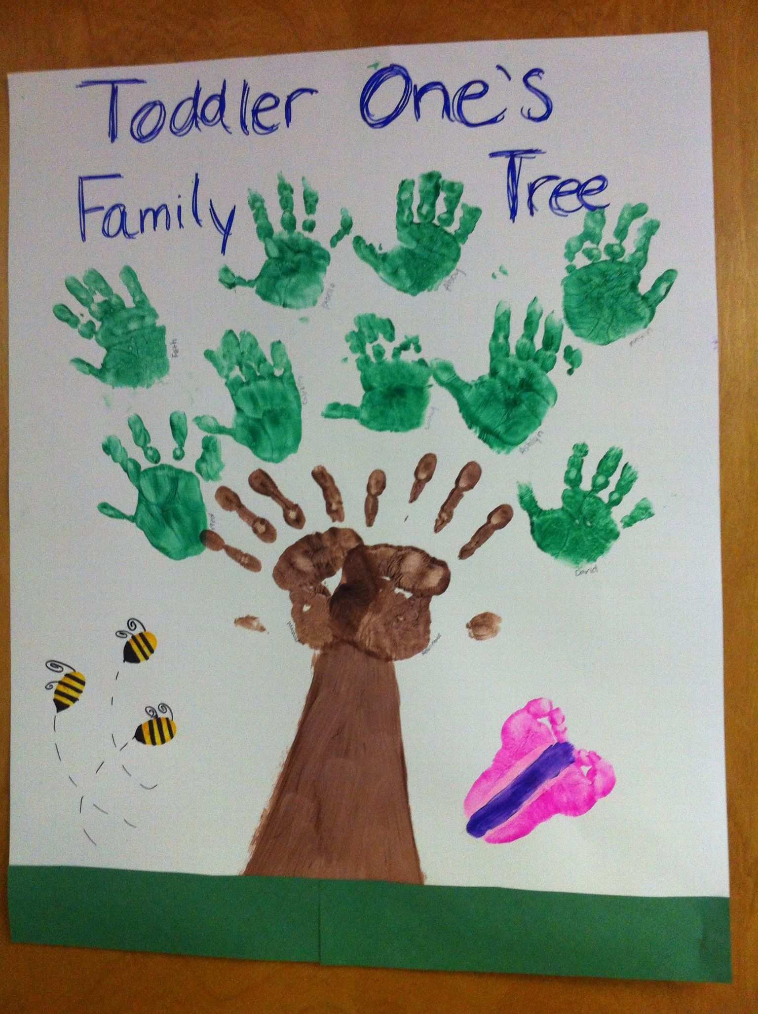 Toddler Family Tree Toddler Art Projects Toddler Art Projects