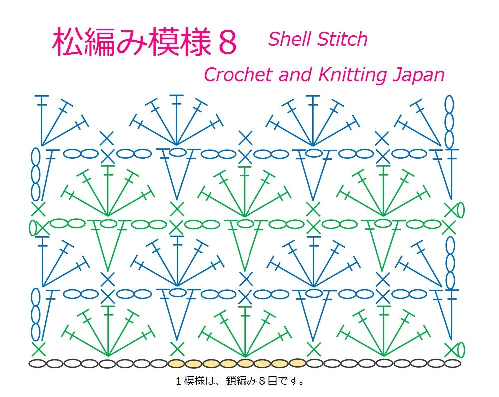 松編み模様の編み方8【かぎ針編み】編み図・字幕解説 Crochet Shell ...