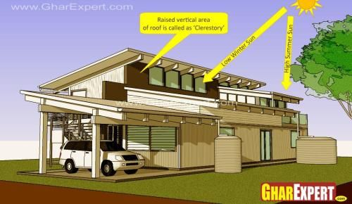In architecture clerestory kl rst ri lit clear for Clerestory house plans