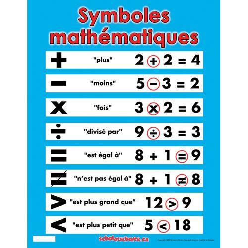 Działania matematyczne - symbole matematyczne - Francuski przy kawie