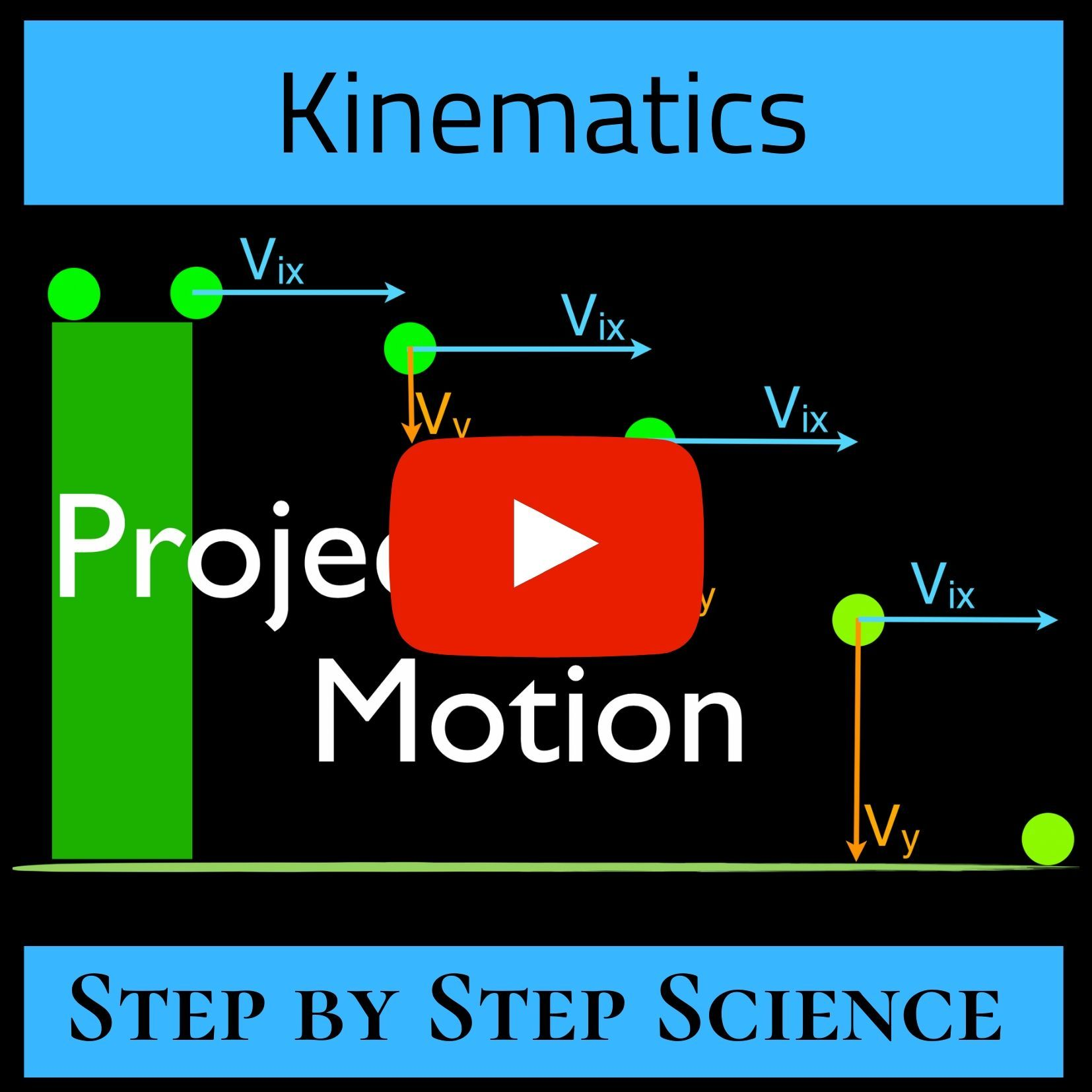 This Video Explains The Concept Of Projectile Motion For