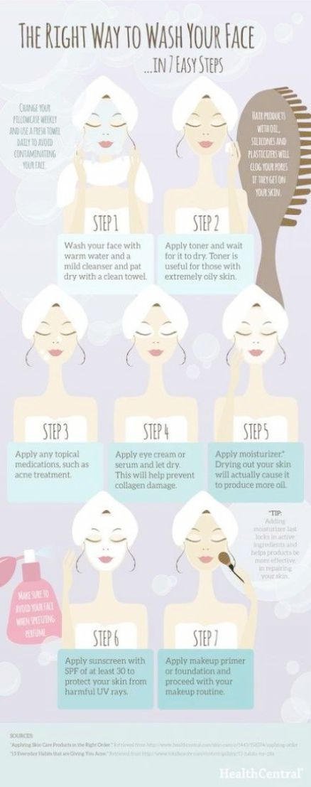 Pin On Skin Care Routine For 40s