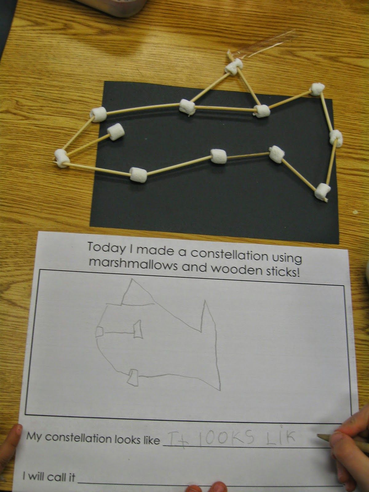 Making And Naming Constellations