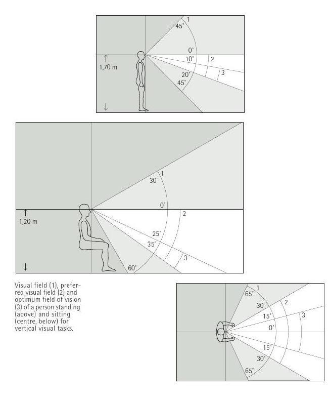 Handbook Of Interior Lighting Design Lighting Design Interior Interior Lighting Design