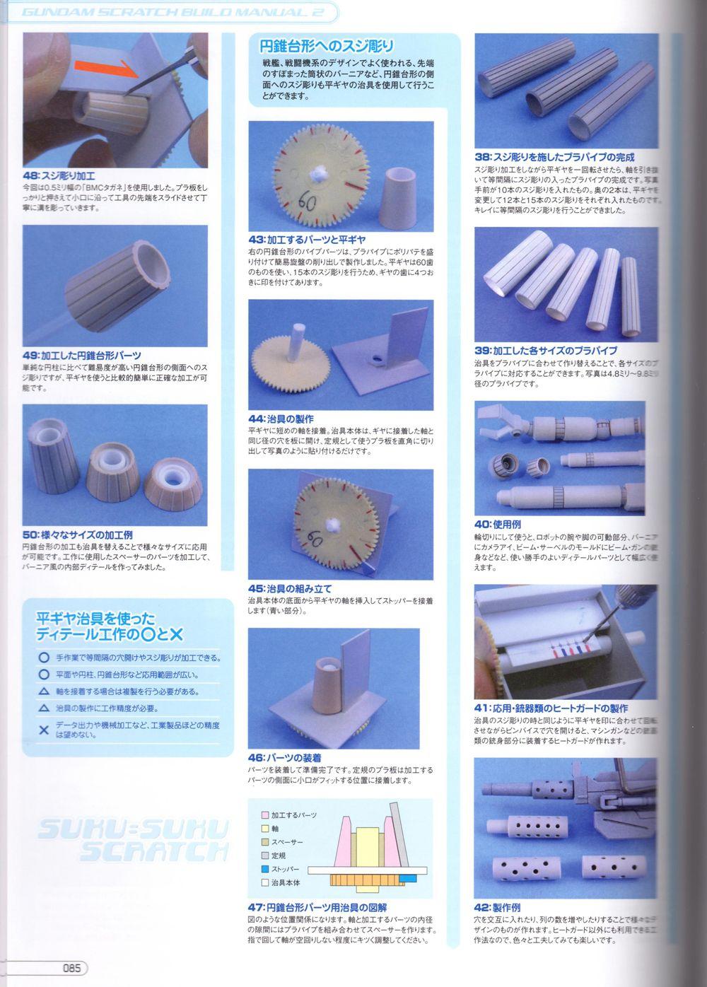 例 工業 製品