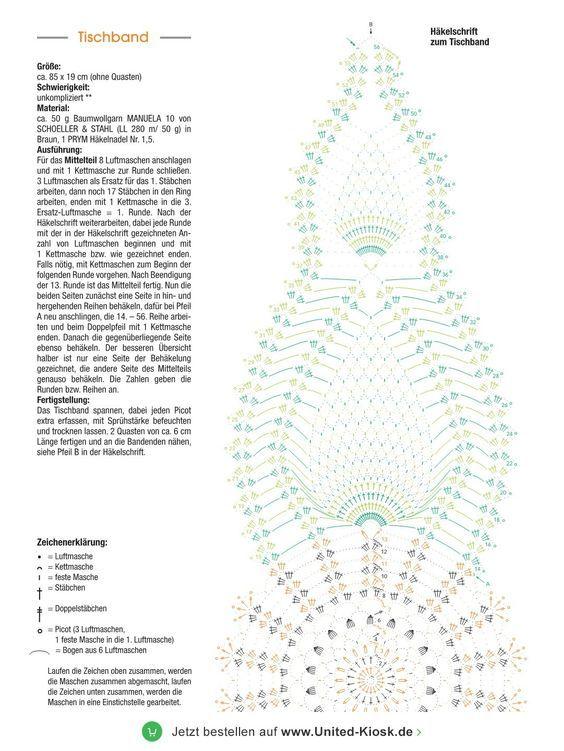 Dekoratives Häkeln Leseprobe Ausgabe 1312016 Vom 31082016