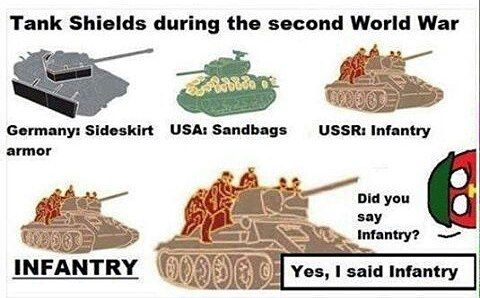 Image result for wwii memes