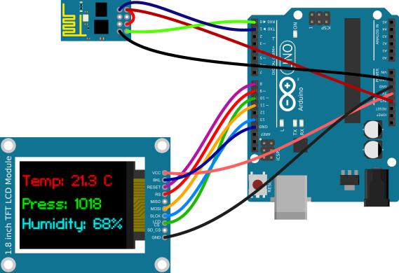 Esp arduino tutorial ekonomiskt och starkt ljus för